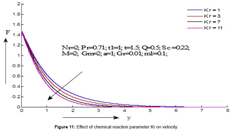 innovative-energy-policies-reaction-parameter