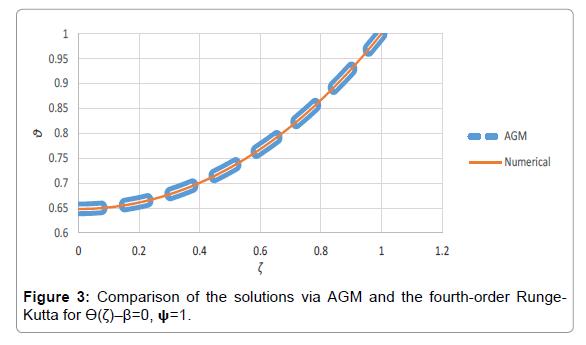 innovative-energy-policies-solutions-via-AGM