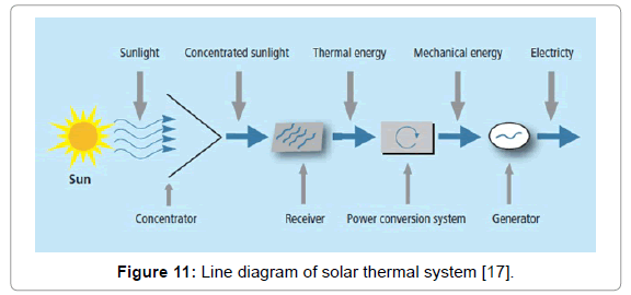 innovative-energy-thermal-system