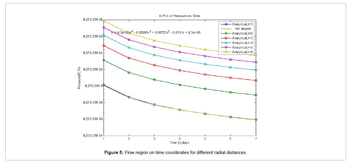 innovative-energy-time-coordinates