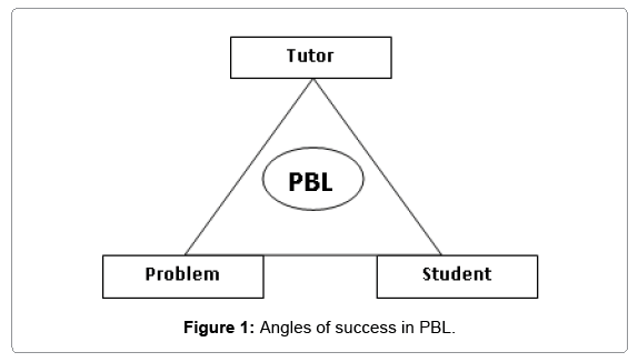 intellectual-property-angles-of-success