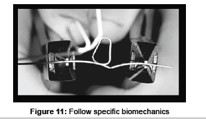 interdisciplinary-medicine-Follow-specific-biomechanics