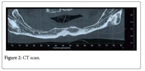 interdisciplinary-medicine-dental-science-scan