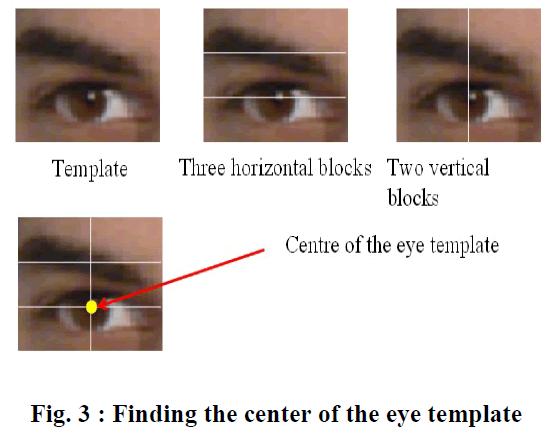international-advancements-technology-center-eye-template