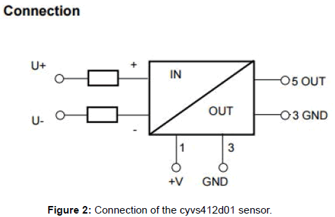 international-advancements-technology-connection-sensor