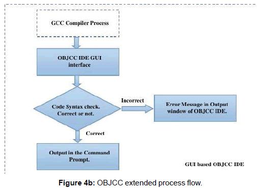 international-advancements-technology-extended-process-flow