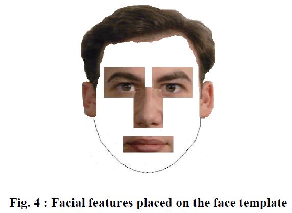 international-advancements-technology-facial-face-template