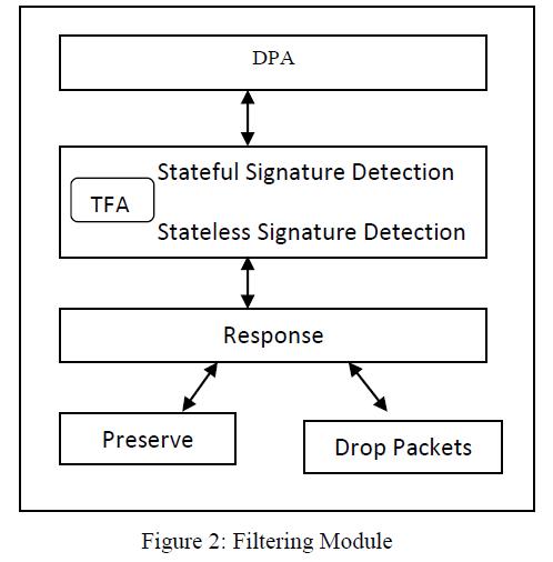 international-advancements-technology-filtering-module