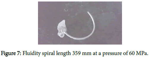 international-advancements-technology-fluidity-spiral-length