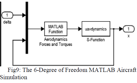 international-advancements-technology-freedom-aircraft-simulation