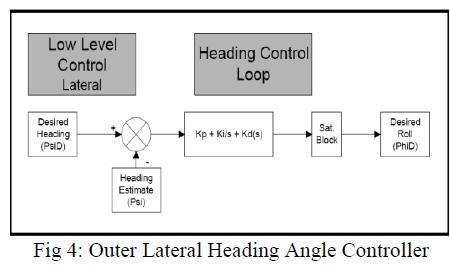 international-advancements-technology-lateral-heading-angle