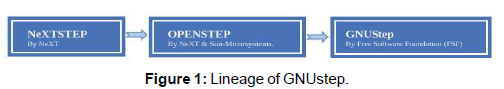 international-advancements-technology-lineage