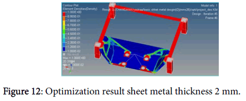 international-advancements-technology-optimization-sheet-metal