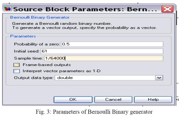 international-advancements-technology-parameters-bernoulli-binary