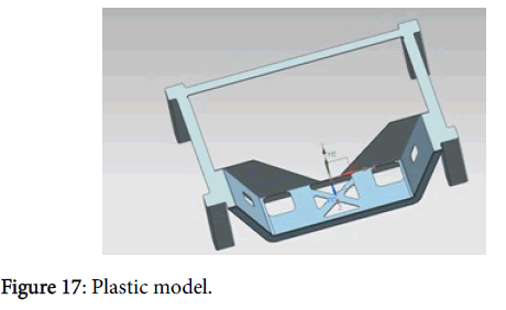 international-advancements-technology-plastic-model