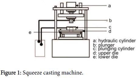 international-advancements-technology-squeeze-casting-machine