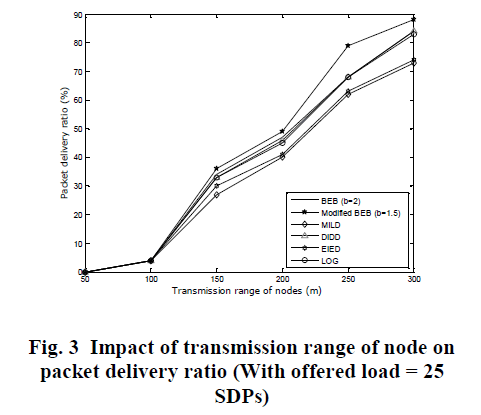 international-advancements-technology-transmission-packet-delivery