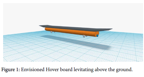 international-journal-advance-innovations-thoughts-ideas-Envisioned-Hover