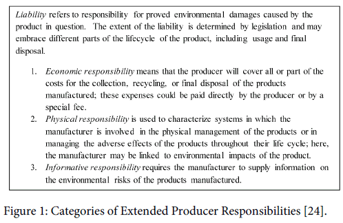 extended producer responsibility and product stewardship