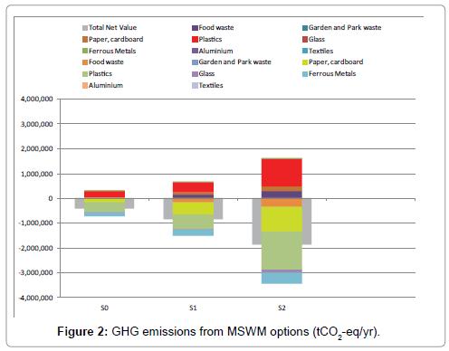 international-journal-waste-resources-emissions