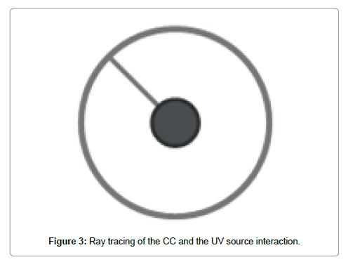 international-journal-waste-resources-interaction