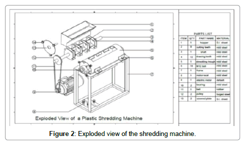 Diagram Of Human Internal Anatomy likewise 01 Part1 02 Parts Of A Lathe in addition Watch together with Air Cooled Chillers together with Fishbone Diagram. on machine parts diagram