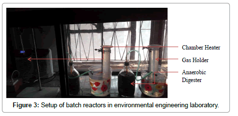 international-journal-waste-resources-reactors