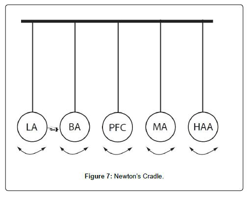 journal-of-psychiatry-Newton-Cradle