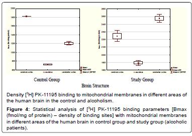 journal-of-psychiatry-density-binding-sites