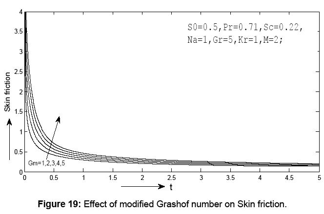 journal-physical-mathematics-modified