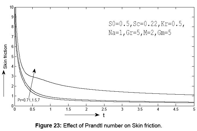 journal-physical-mathematics-number