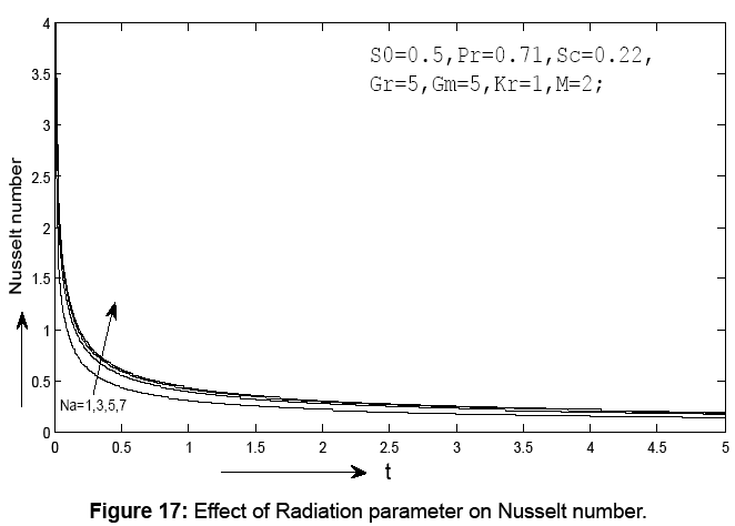 journal-physical-mathematics-parameter