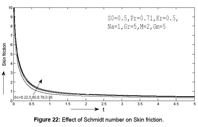 journal-physical-mathematics-schmidt