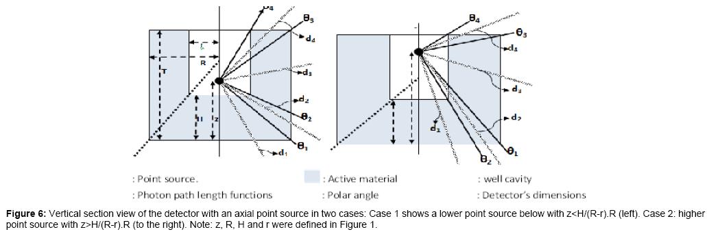 journal-physical-mathematics-vertical