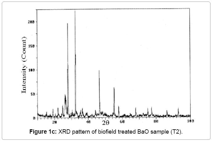 lasers-optics-BaO-sample