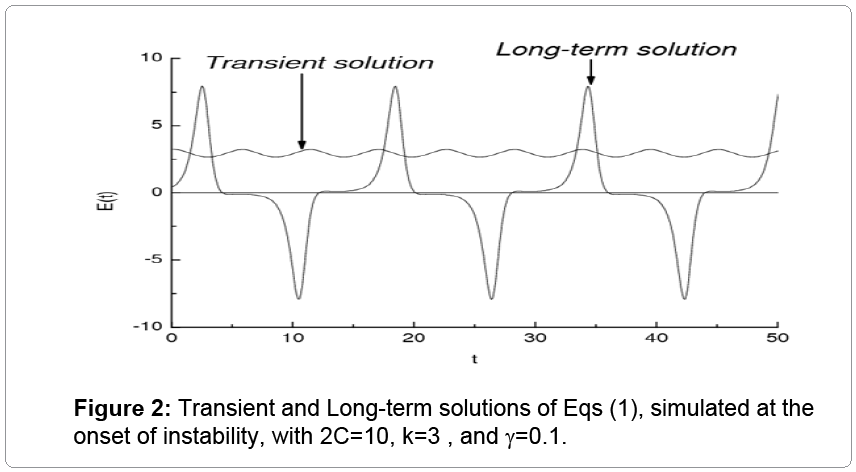 lasers-optics-Long-term-solutions