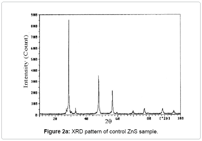 lasers-optics-ZnS-sample