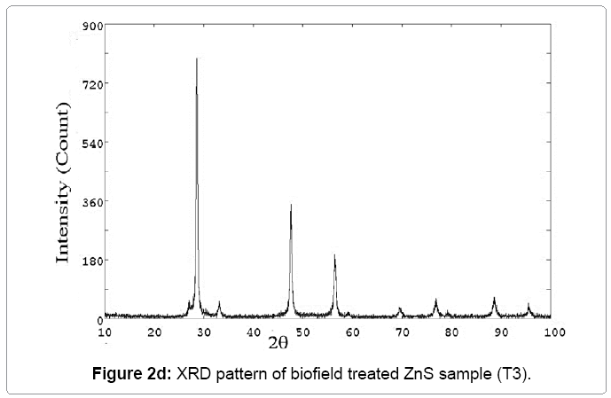 lasers-optics-ZnS-sample-t3