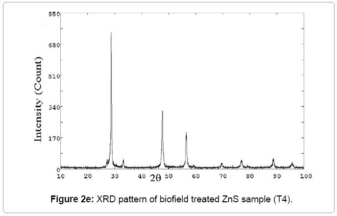 lasers-optics-ZnS-sample-t4