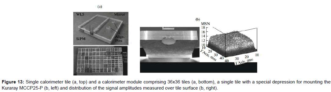 lasers-optics-photonics-calorimeter-module-mounting