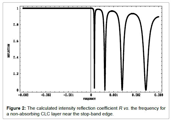 lasers-optics-photonics-coefficient