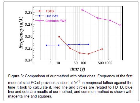 lasers-optics-photonics-comparison
