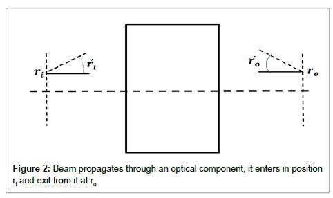 lasers-optics-photonics-component