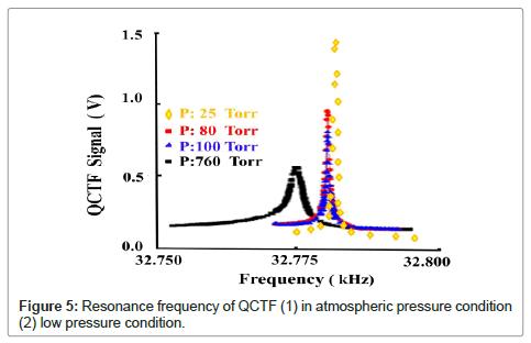 lasers-optics-photonics-condition