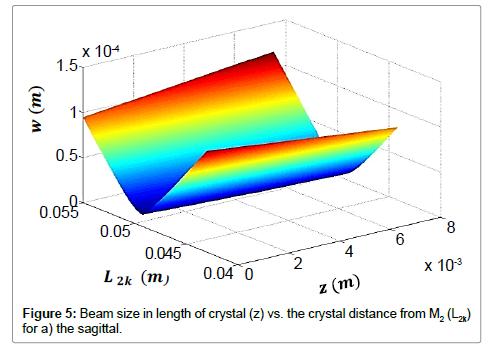 lasers-optics-photonics-crystal