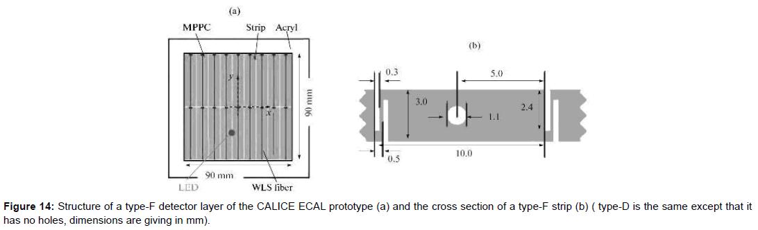 lasers-optics-photonics-detector-prototype-dimensions