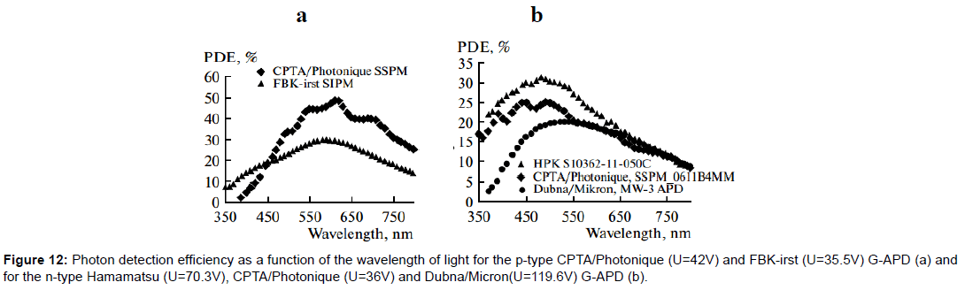 lasers-optics-photonics-efficiency-wavelength-photonique