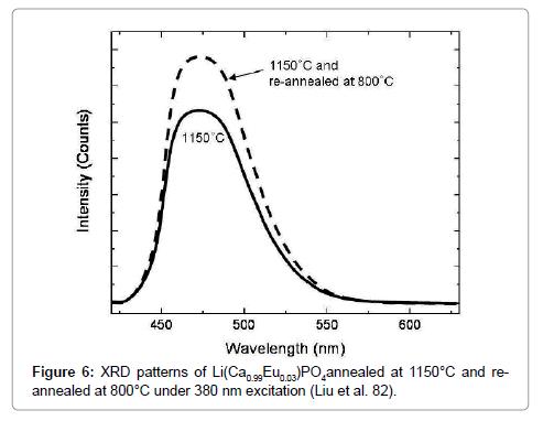 lasers-optics-photonics-excitation