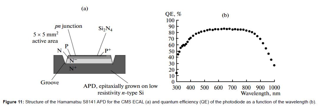lasers-optics-photonics-hamamatsu-quantum-efficiency