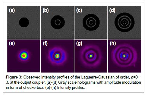 lasers-optics-photonics-intensity